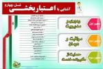 پوستر جامع آشنایی با اعتباربخشی نسل چهارم بیمارستانهای ایران (پوستر اعتباربخشی) 2